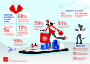 Verizon Holiday Survey Graphic 2014